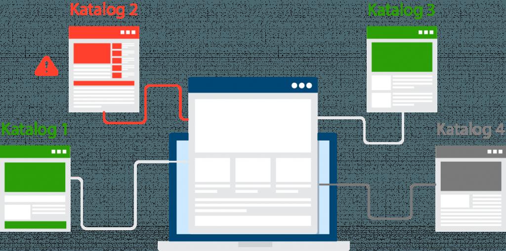 OKI - Optimalizace Katalogových Investic   Netpromotion